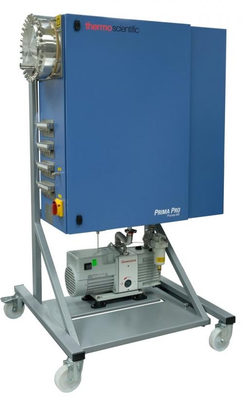 Process Mass Spectrometers